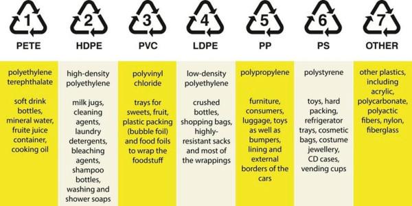 reutilizas-botellas-de-plastico-ten-cuidado-no-todas-se-pueden-reutilizar-dato-siglas-base-2-2016